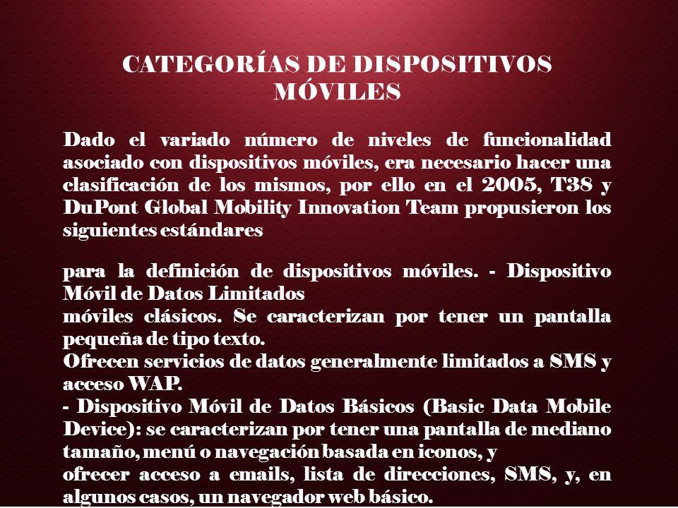 CATEGORÍAS DE DISPOSITIVOS MÓVILES