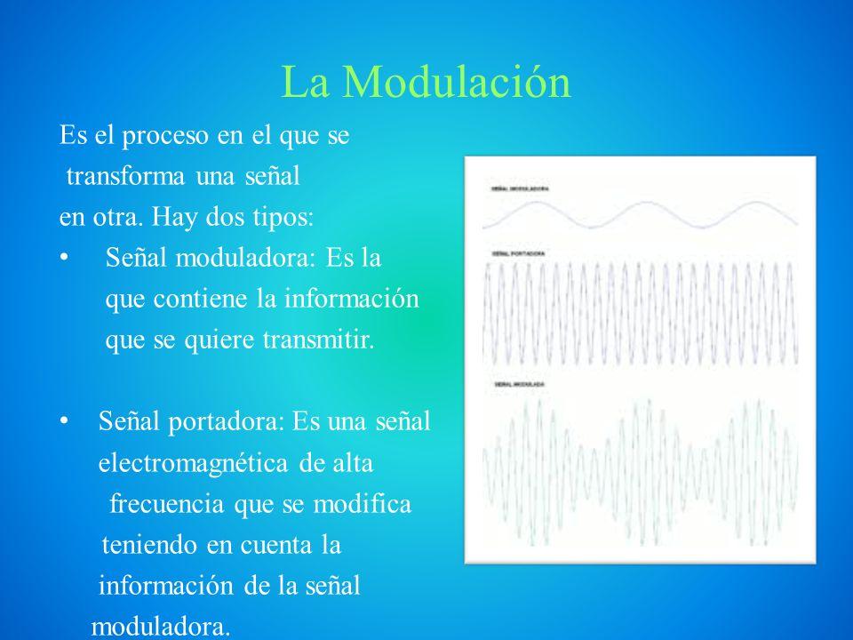 La Modulación Es el proceso en el que se transforma una señal