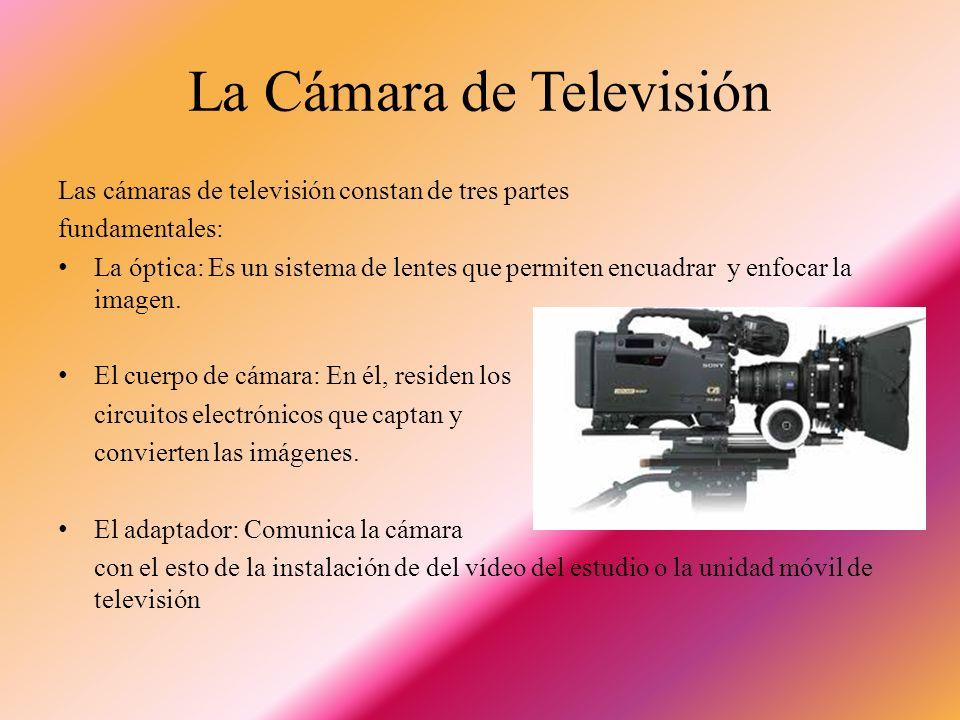 La Cámara de Televisión