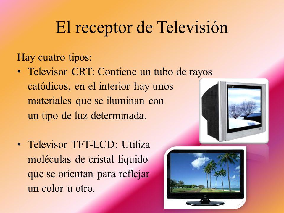 El receptor de Televisión