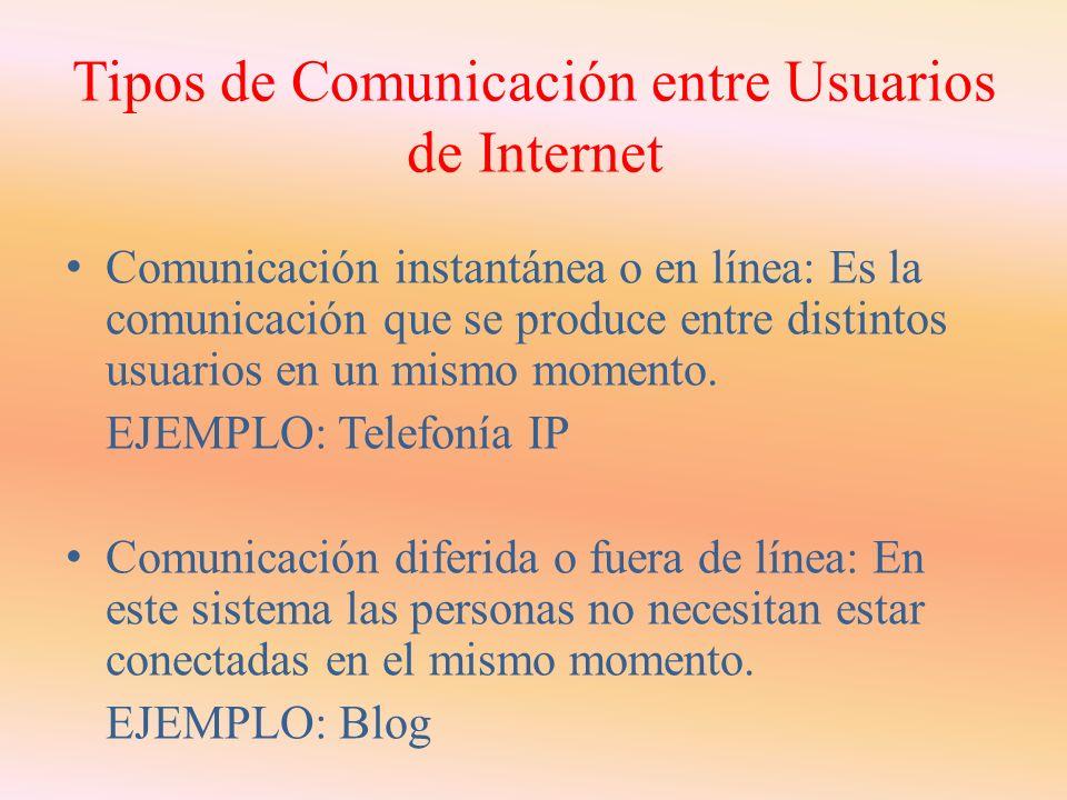 Tipos de Comunicación entre Usuarios de Internet