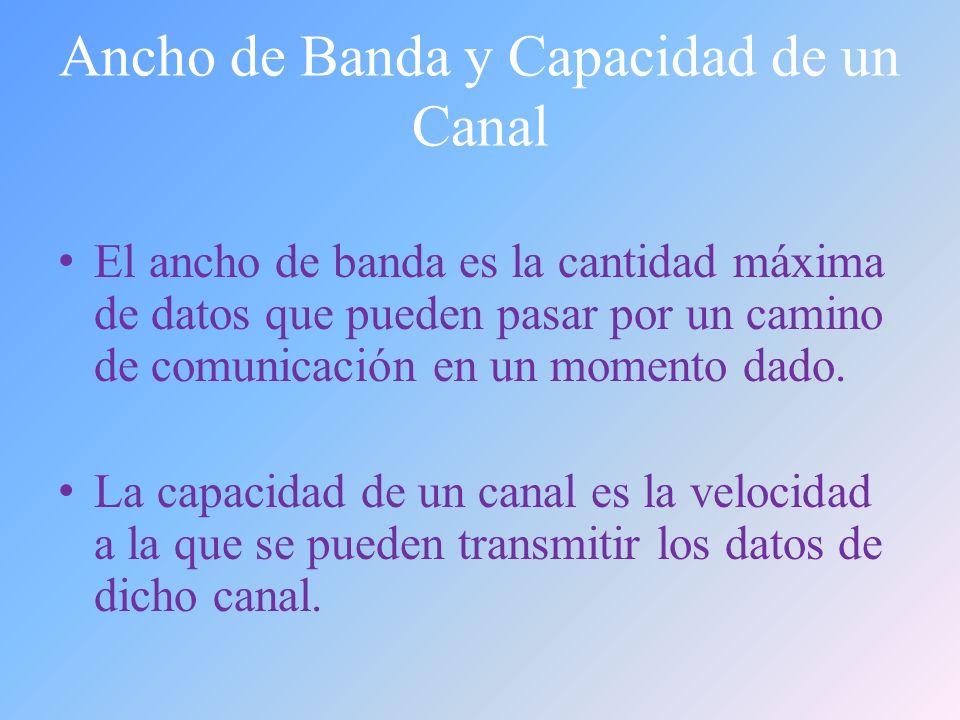 Ancho de Banda y Capacidad de un Canal