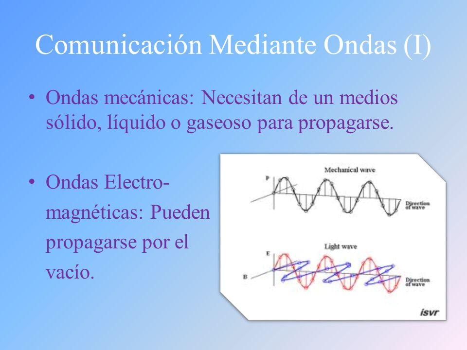 Comunicación Mediante Ondas (I)