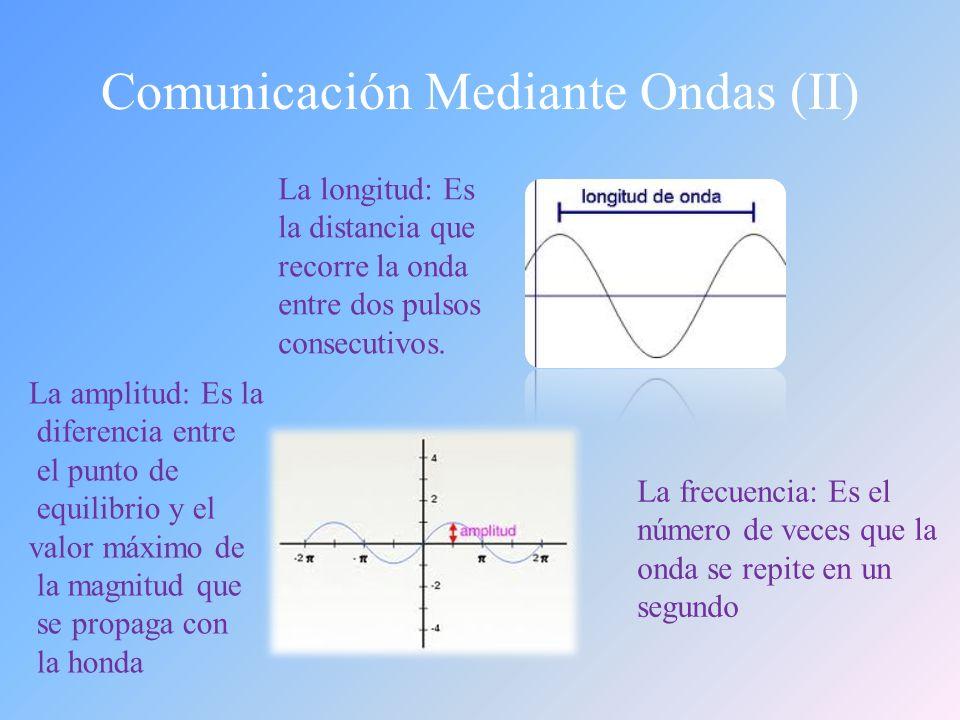 Comunicación Mediante Ondas (II)