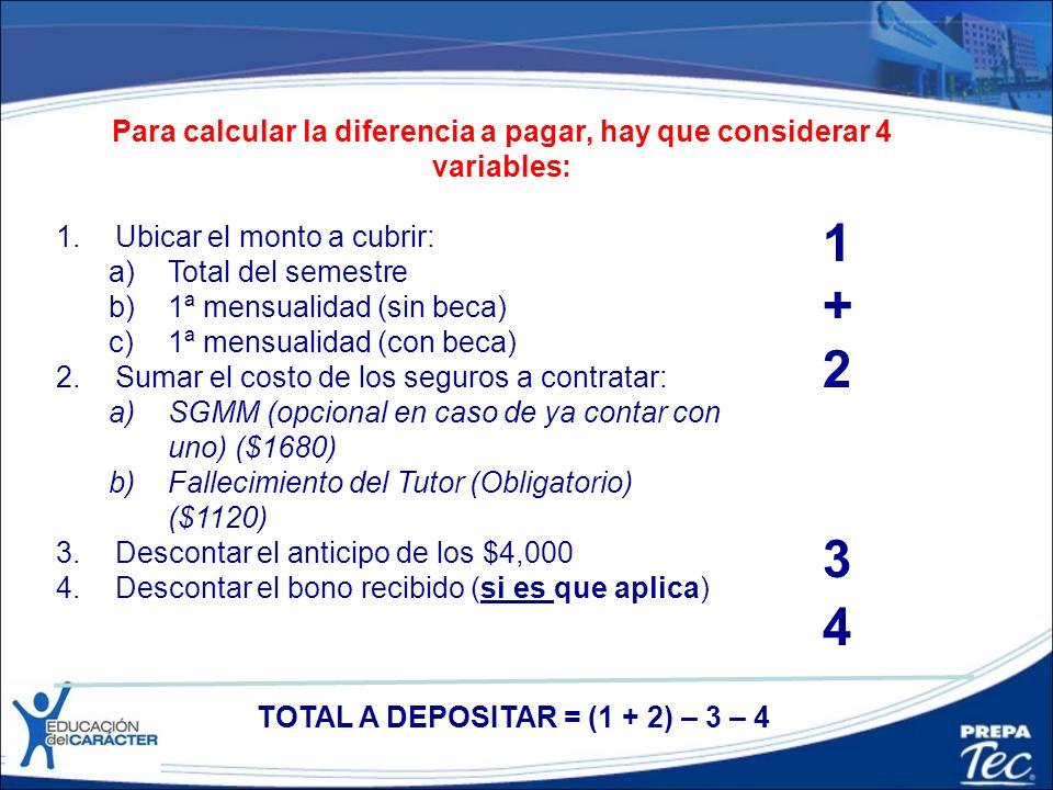 Para calcular la diferencia a pagar, hay que considerar 4 variables: