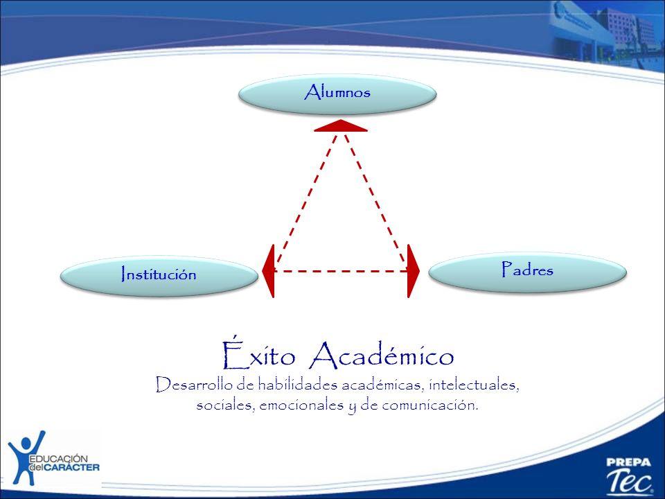 Éxito Académico Alumnos