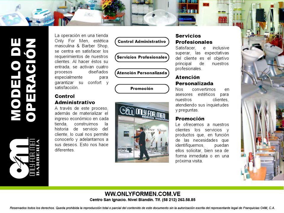 MODELO DE OPERACIÓN Servicios Profesionales Atención Personalizada