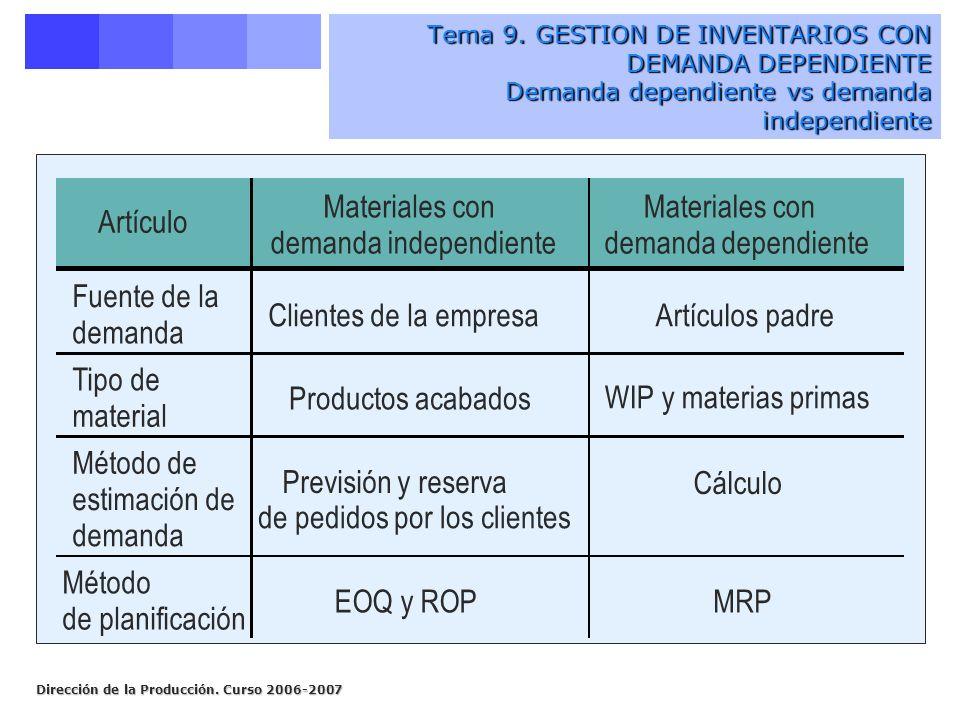 demanda independiente demanda dependiente