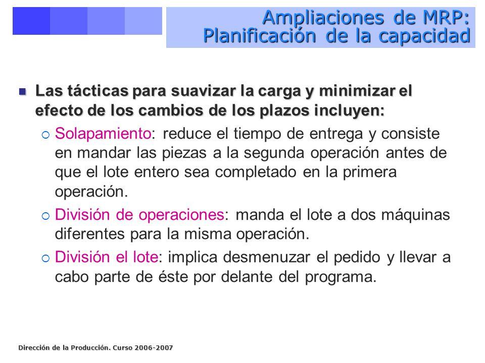 Ampliaciones de MRP: Planificación de la capacidad