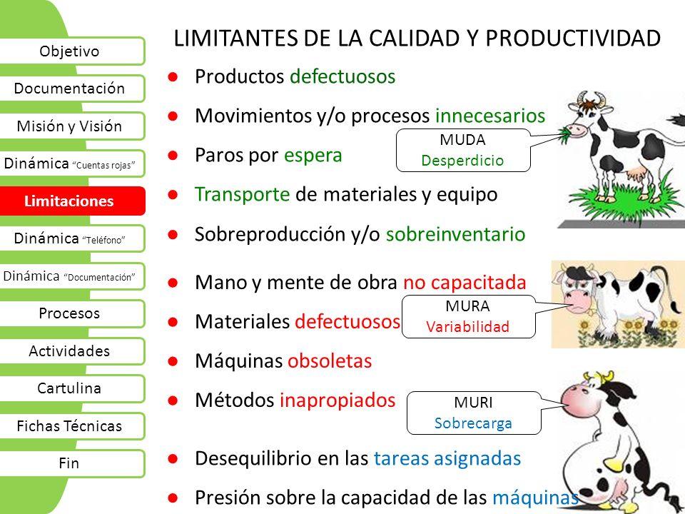 LIMITANTES DE LA CALIDAD Y PRODUCTIVIDAD