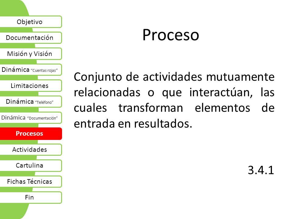 Objetivo Proceso. Documentación. Misión y Visión. Dinámica Cuentas rojas
