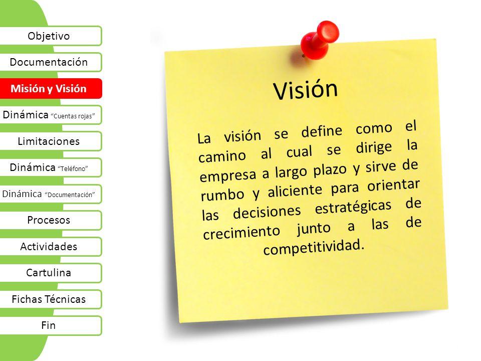 Objetivo Documentación. Visión. Misión y Visión. Dinámica Cuentas rojas
