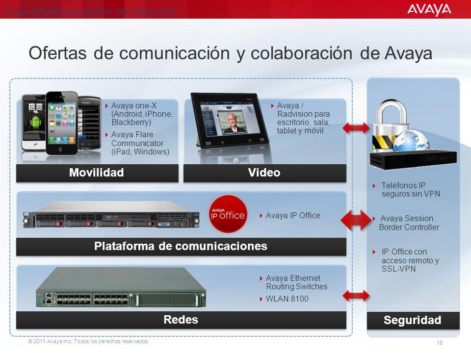 Ofertas de comunicación y colaboración de Avaya