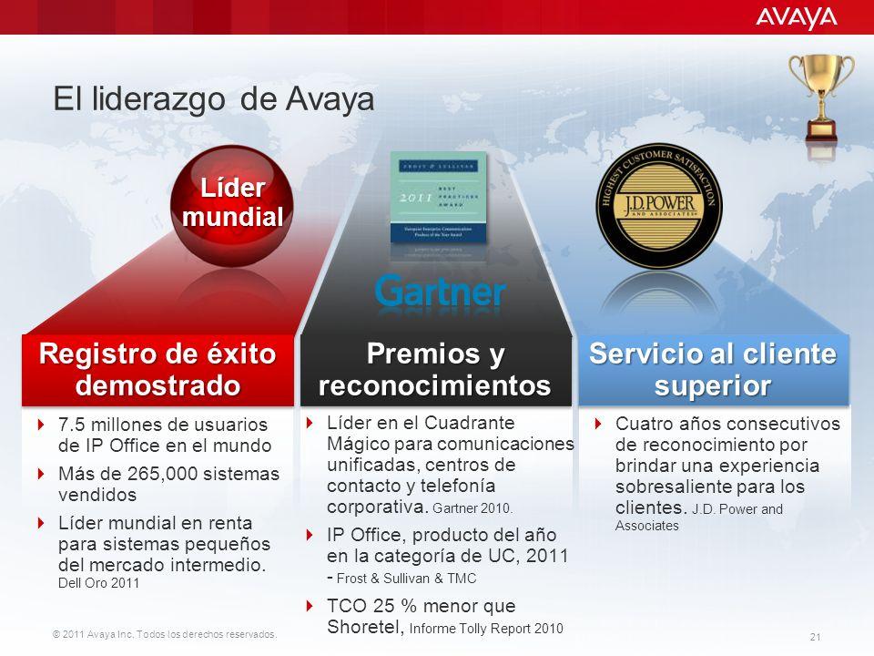 El liderazgo de Avaya Registro de éxito demostrado