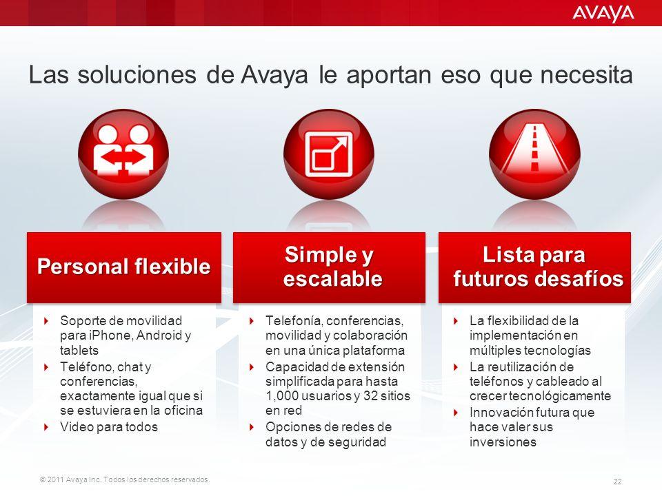 Las soluciones de Avaya le aportan eso que necesita