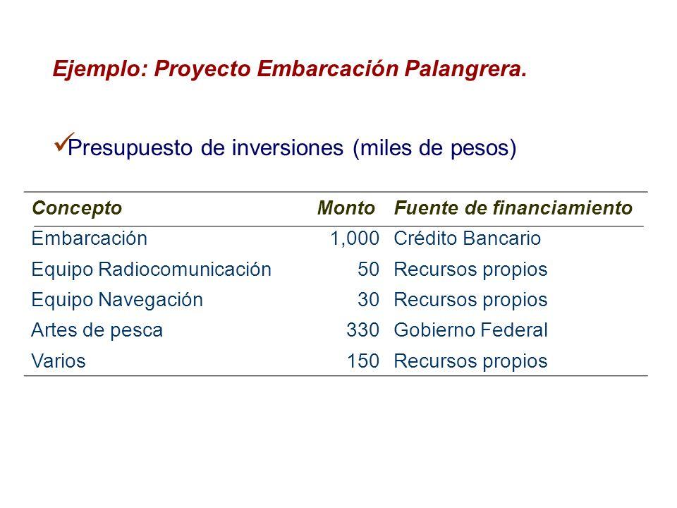Ejemplo: Proyecto Embarcación Palangrera.