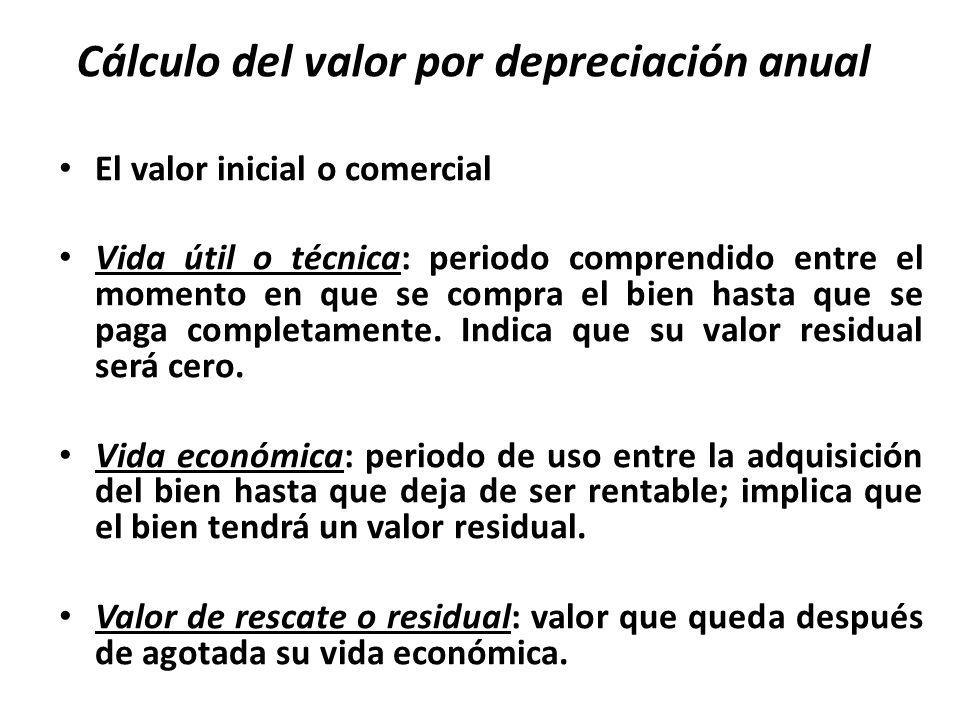 Cálculo del valor por depreciación anual