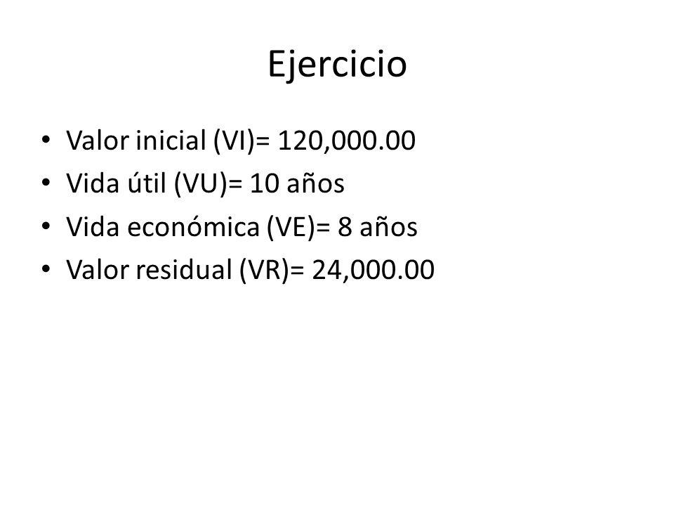 Ejercicio Valor inicial (VI)= 120,000.00 Vida útil (VU)= 10 años