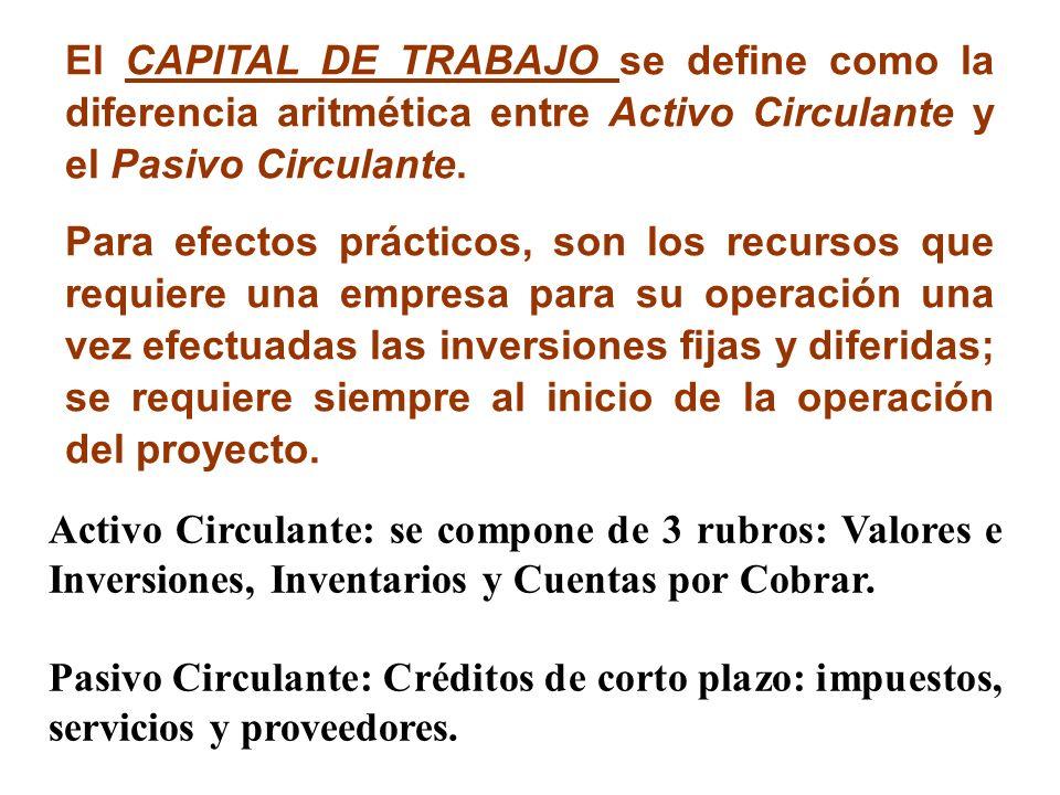 El CAPITAL DE TRABAJO se define como la diferencia aritmética entre Activo Circulante y el Pasivo Circulante.