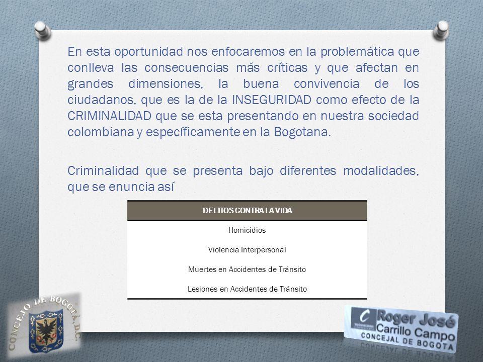 En esta oportunidad nos enfocaremos en la problemática que conlleva las consecuencias más críticas y que afectan en grandes dimensiones, la buena convivencia de los ciudadanos, que es la de la INSEGURIDAD como efecto de la CRIMINALIDAD que se esta presentando en nuestra sociedad colombiana y específicamente en la Bogotana.
