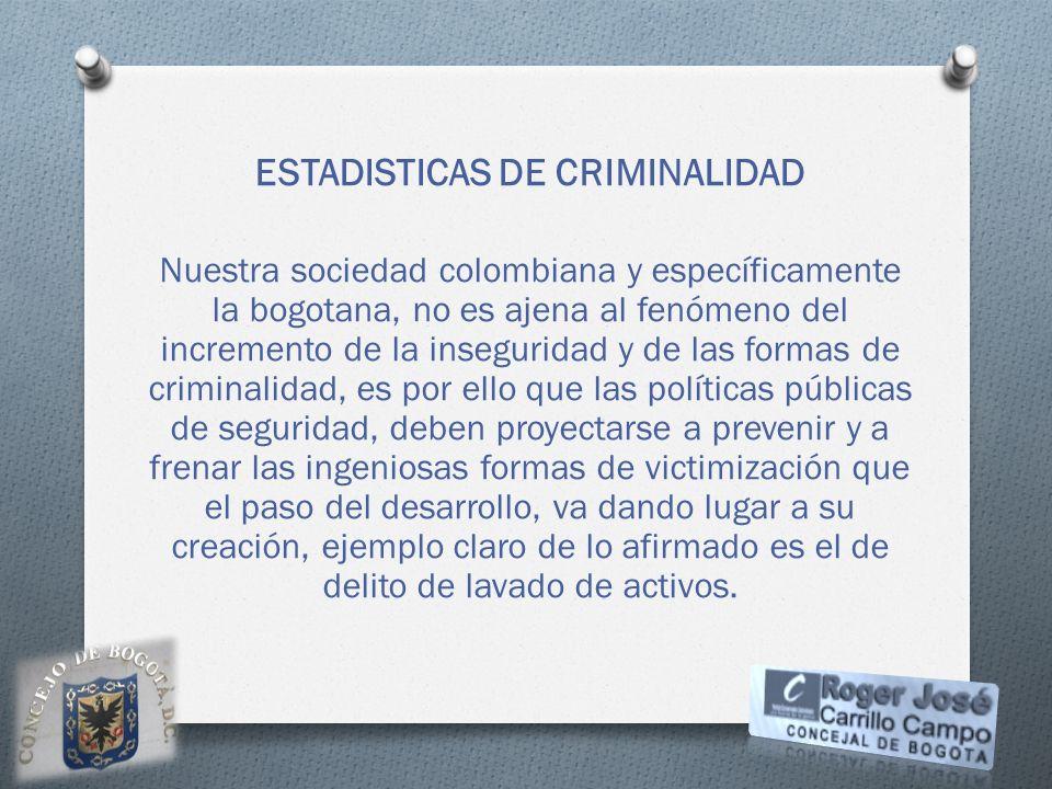 ESTADISTICAS DE CRIMINALIDAD