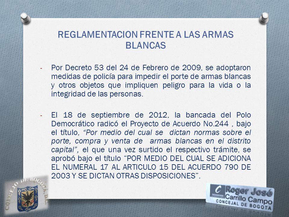 REGLAMENTACION FRENTE A LAS ARMAS BLANCAS