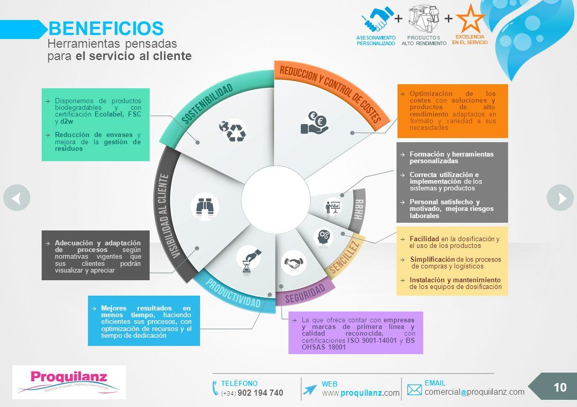 BENEFICIOS + Herramientas pensadas para el servicio al cliente 10