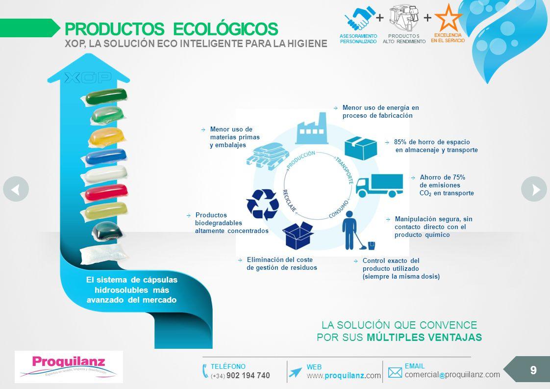 PRODUCTOS ECOLÓGICOS + 9 LA SOLUCIÓN QUE CONVENCE