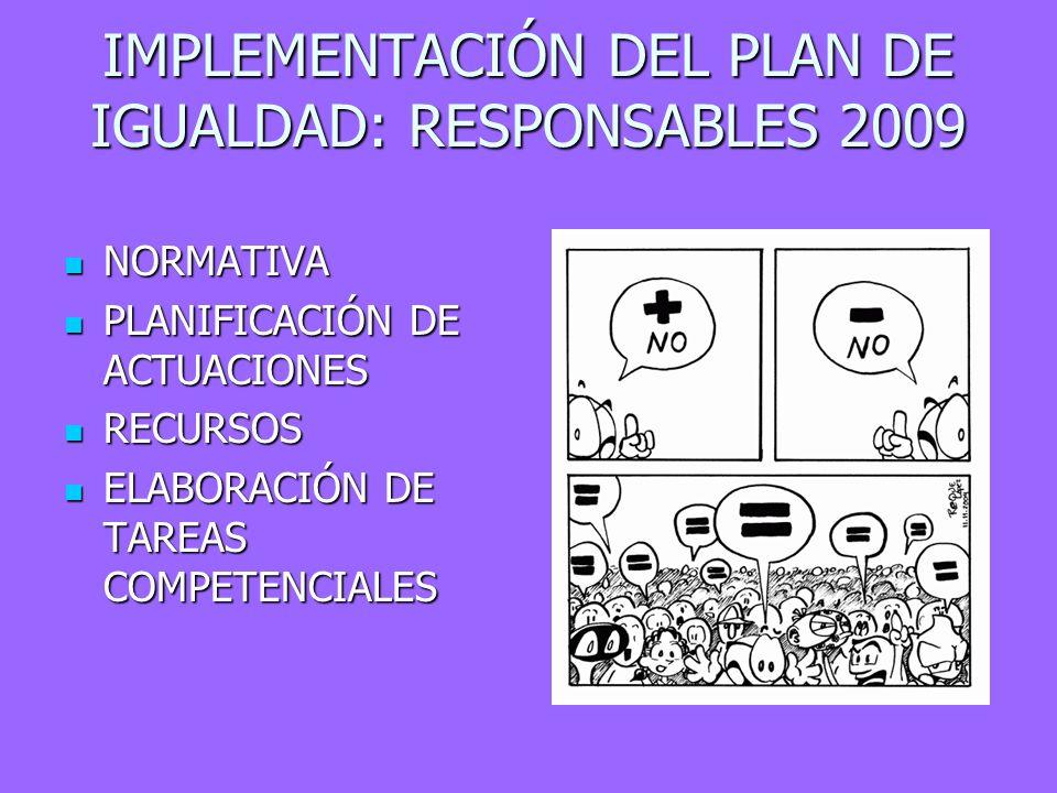 IMPLEMENTACIÓN DEL PLAN DE IGUALDAD: RESPONSABLES 2009