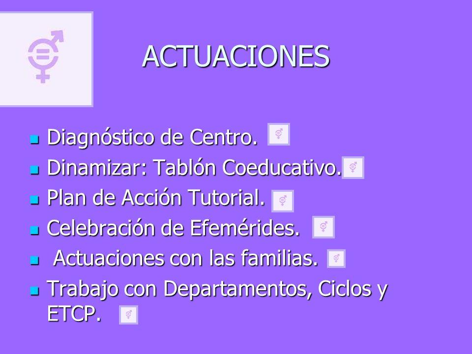 ACTUACIONES Diagnóstico de Centro. Dinamizar: Tablón Coeducativo.