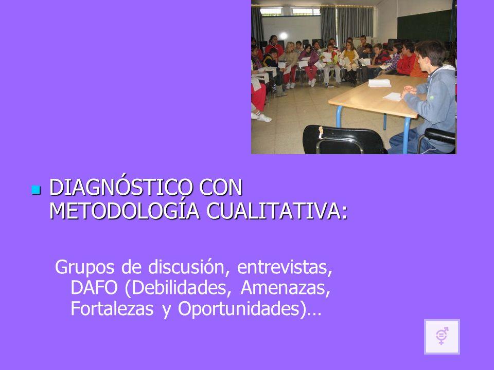 DIAGNÓSTICO CON METODOLOGÍA CUALITATIVA: