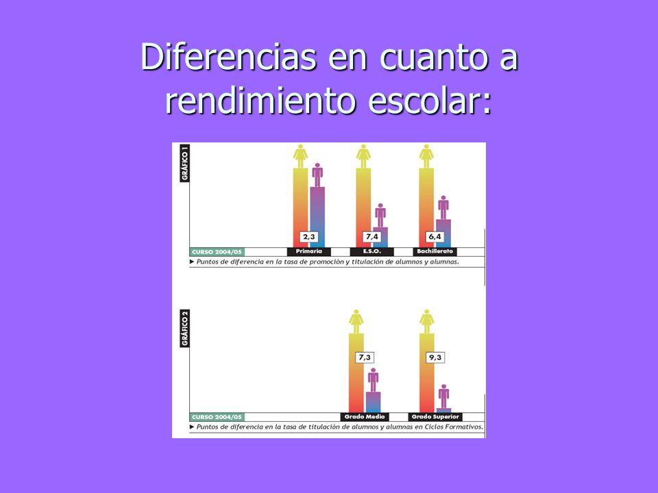 Diferencias en cuanto a rendimiento escolar: