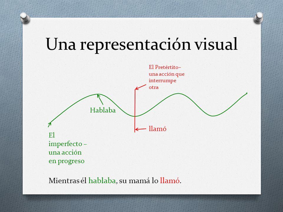 Una representación visual