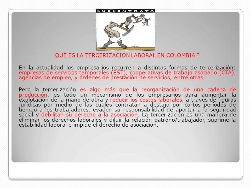 QUE ES LA TERCERIZACION LABORAL EN COLOMBIA