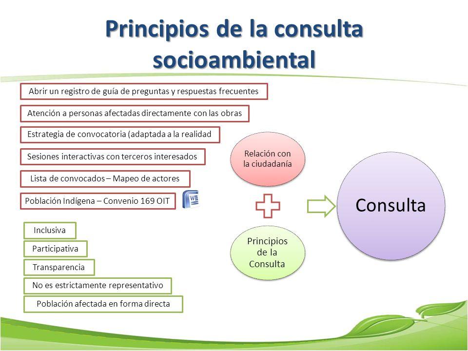 Principios de la consulta socioambiental