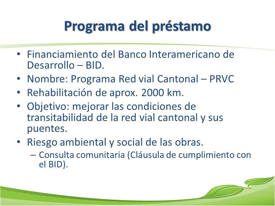 Programa del préstamo Financiamiento del Banco Interamericano de Desarrollo – BID. Nombre: Programa Red vial Cantonal – PRVC.