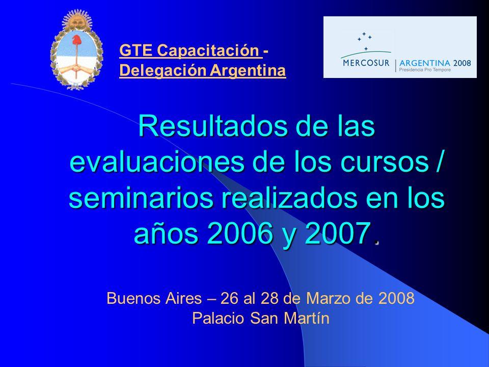 Buenos Aires – 26 al 28 de Marzo de 2008