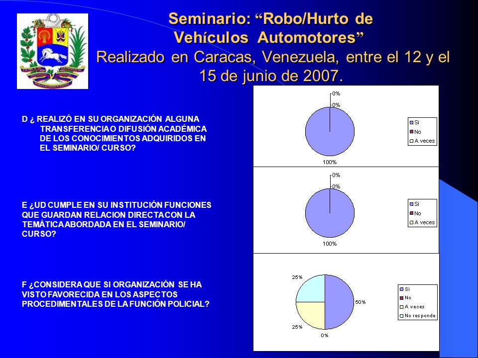 Seminario: Robo/Hurto de Vehículos Automotores Realizado en Caracas, Venezuela, entre el 12 y el 15 de junio de 2007.