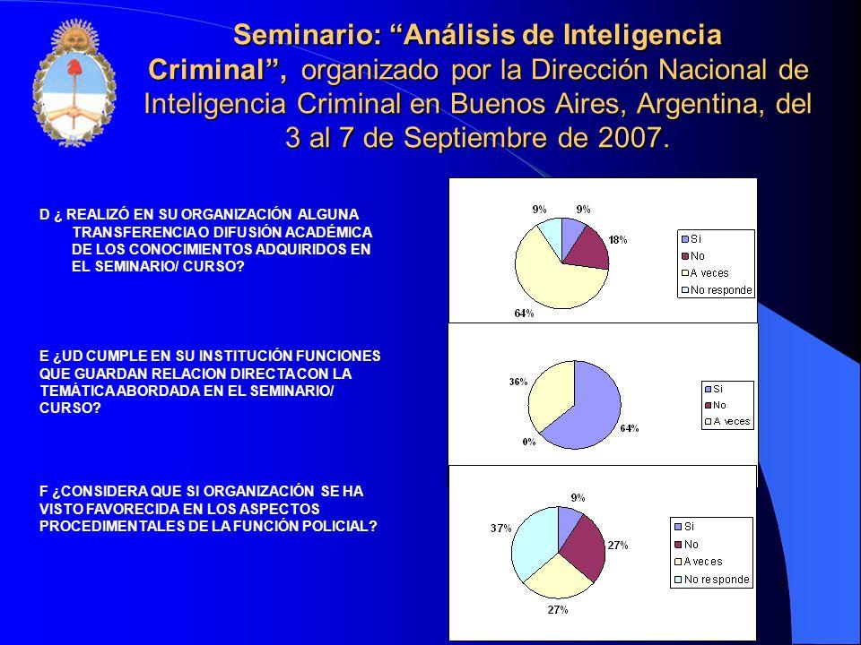 Seminario: Análisis de Inteligencia Criminal , organizado por la Dirección Nacional de Inteligencia Criminal en Buenos Aires, Argentina, del 3 al 7 de Septiembre de 2007.