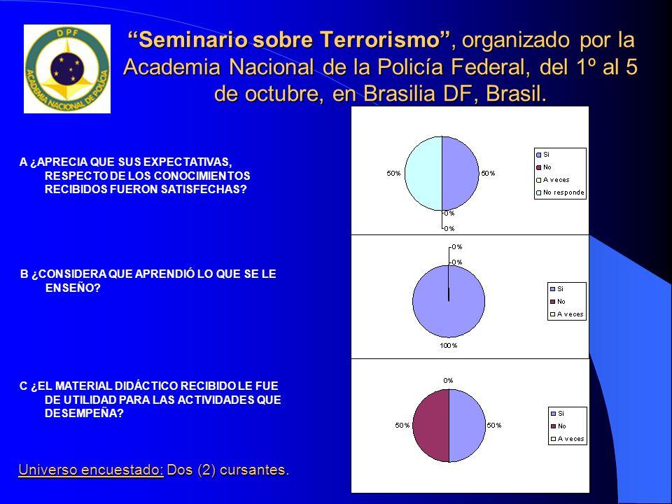 Seminario sobre Terrorismo , organizado por la Academia Nacional de la Policía Federal, del 1º al 5 de octubre, en Brasilia DF, Brasil.