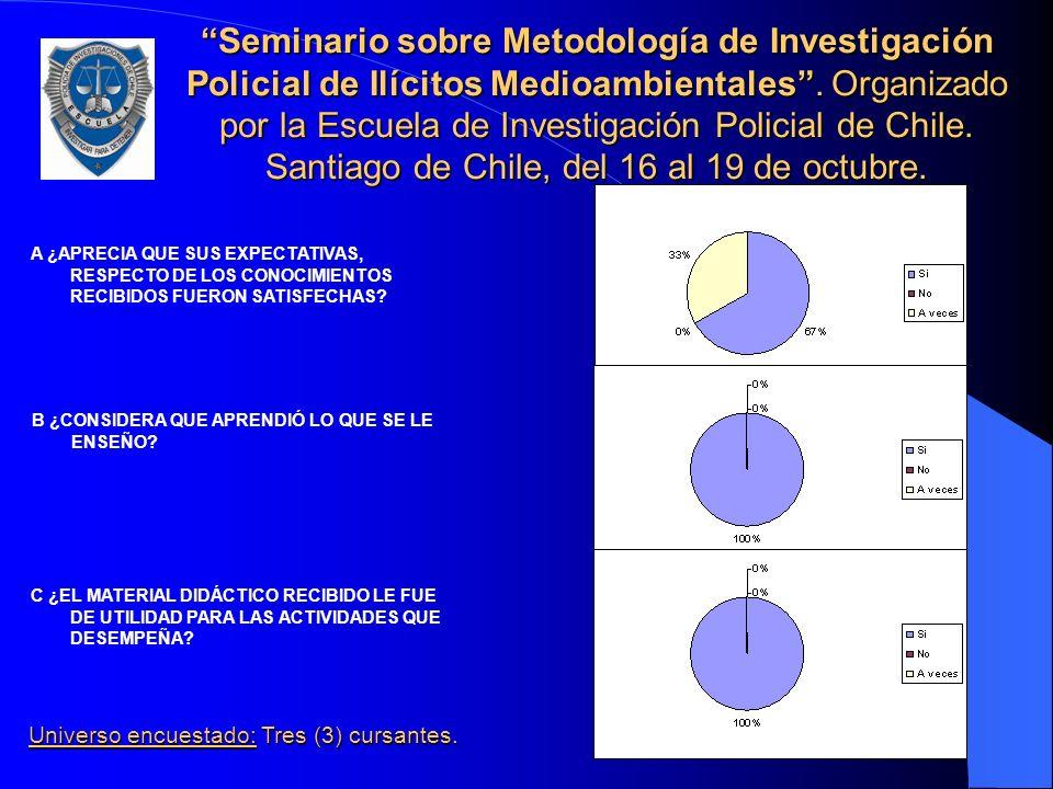 Seminario sobre Metodología de Investigación Policial de Ilícitos Medioambientales . Organizado por la Escuela de Investigación Policial de Chile. Santiago de Chile, del 16 al 19 de octubre.