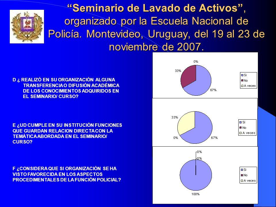 Seminario de Lavado de Activos , organizado por la Escuela Nacional de Policía. Montevideo, Uruguay, del 19 al 23 de noviembre de 2007.