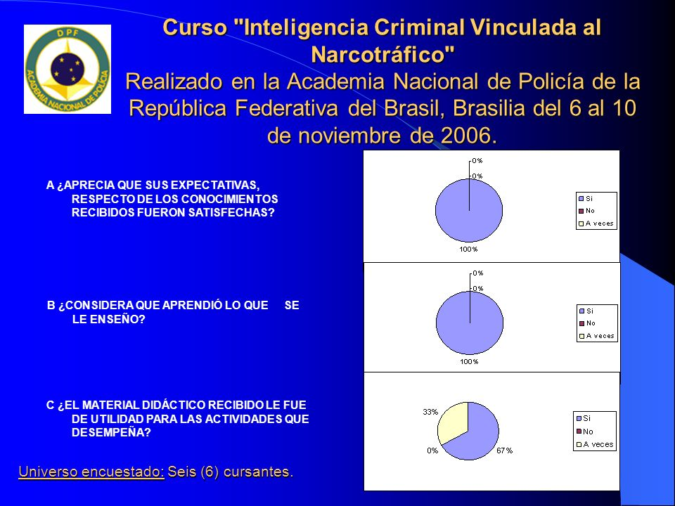 Curso Inteligencia Criminal Vinculada al Narcotráfico Realizado en la Academia Nacional de Policía de la República Federativa del Brasil, Brasilia del 6 al 10 de noviembre de 2006.