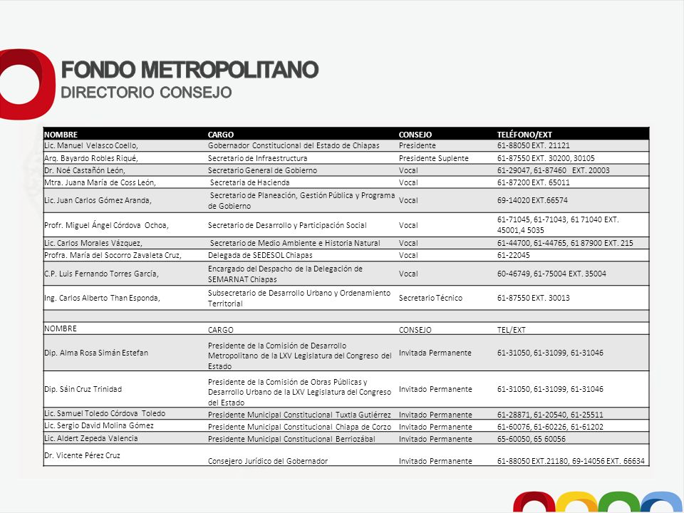 FONDO METROPOLITANO DIRECTORIO CONSEJO NOMBRE CARGO CONSEJO