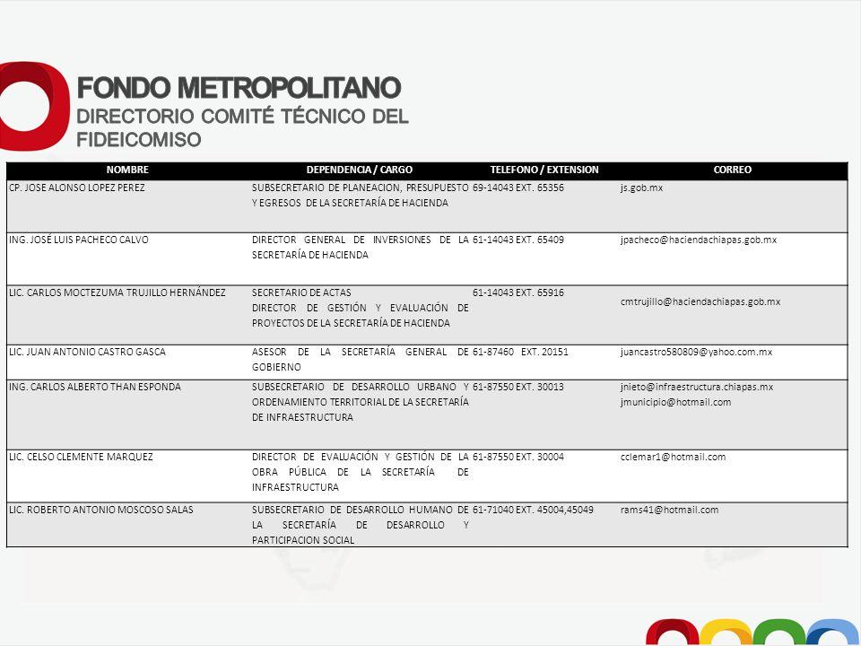 FONDO METROPOLITANO DIRECTORIO COMITÉ TÉCNICO DEL FIDEICOMISO NOMBRE