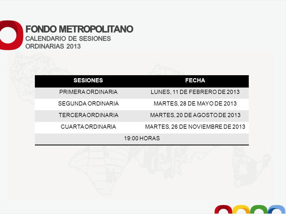 FONDO METROPOLITANO CALENDARIO DE SESIONES ORDINARIAS 2013 SESIONES