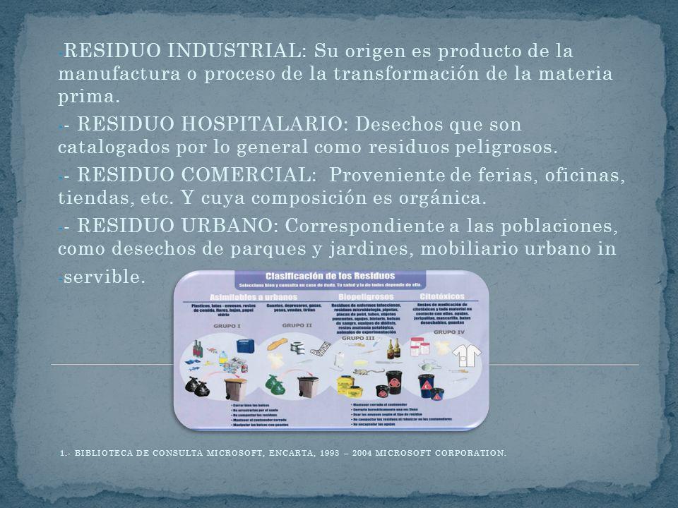 RESIDUO INDUSTRIAL: Su origen es producto de la manufactura o proceso de la transformación de la materia prima.