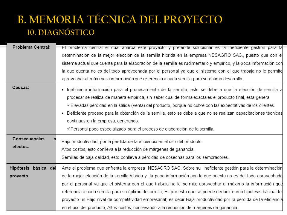 B. MEMORIA TÉCNICA DEL PROYECTO