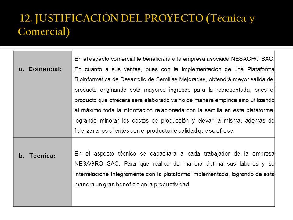 12. JUSTIFICACIÓN DEL PROYECTO (Técnica y Comercial)