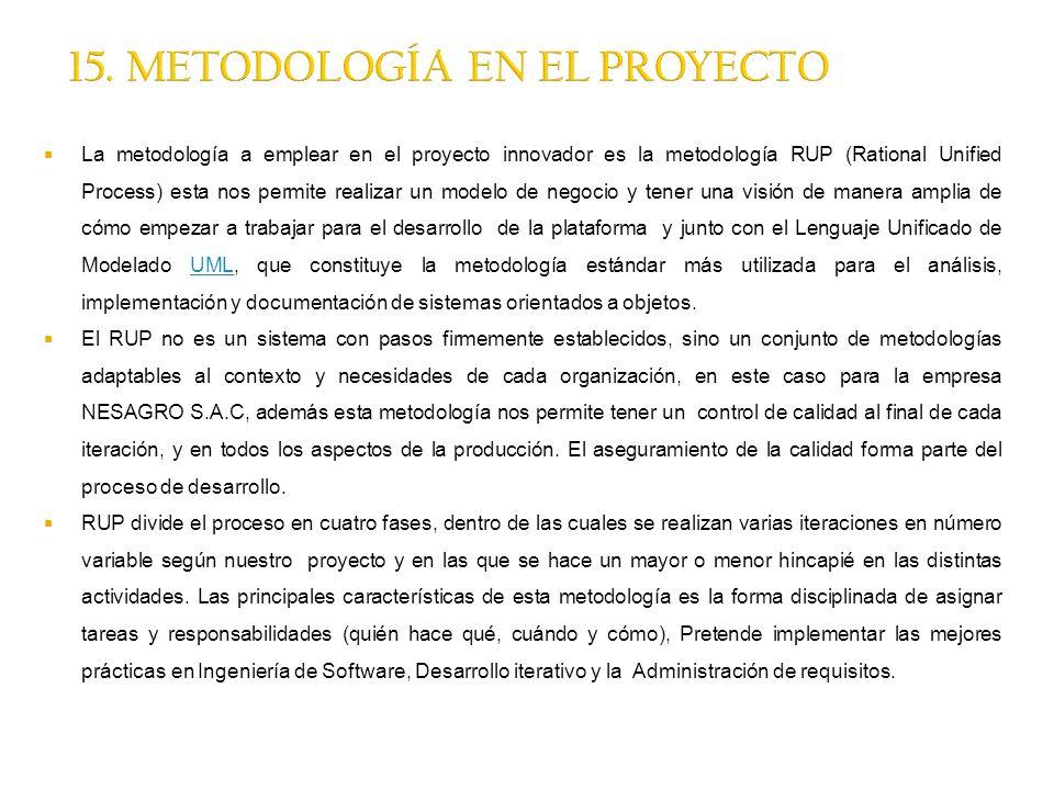 15. METODOLOGÍA EN EL PROYECTO